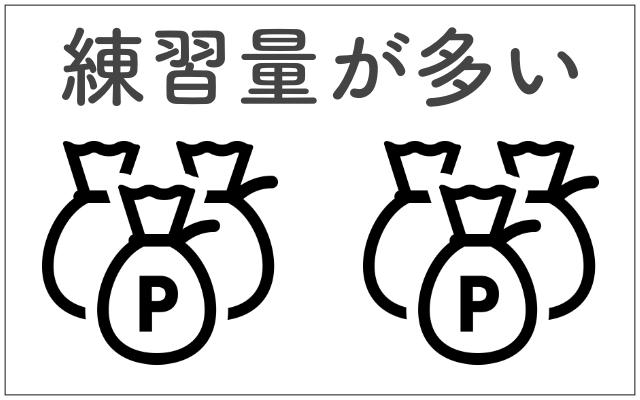 f:id:ankokoko:20191206210524p:plain