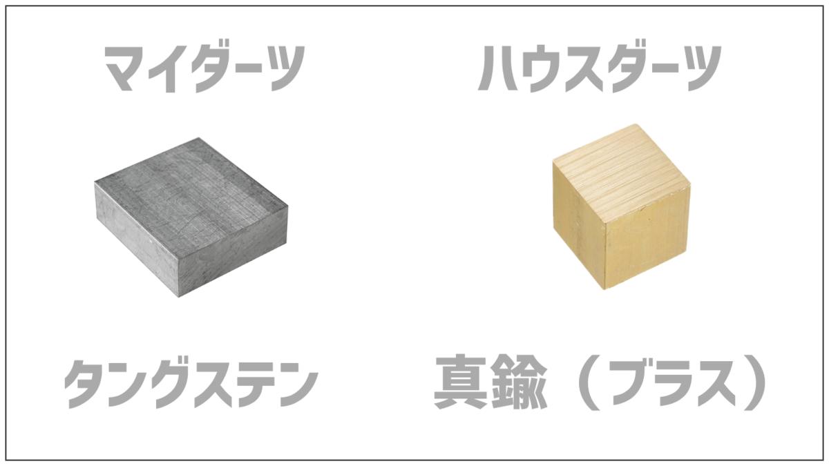 f:id:ankokoko:20191220205236p:plain