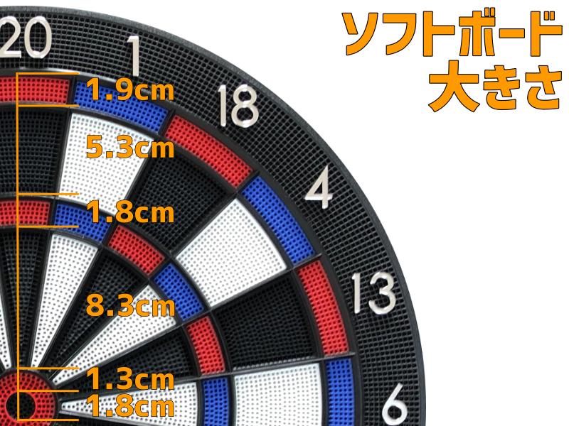 f:id:ankokoko:20200219113848p:plain