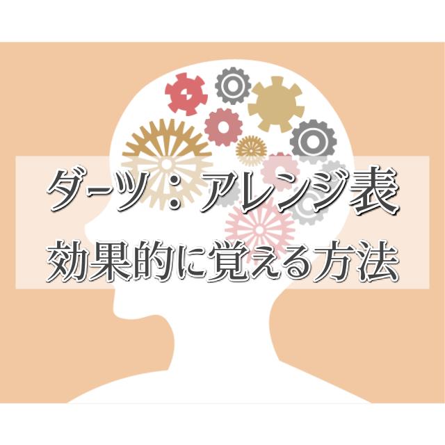 f:id:ankokoko:20200418205255p:plain