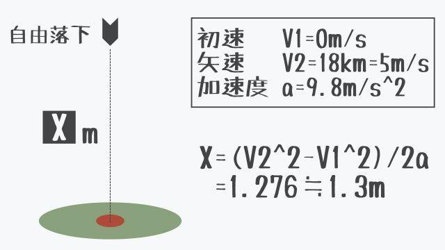 f:id:ankokoko:20200505190339j:plain