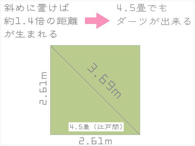 ダーツスタンドを置く距離が部屋に足りない時は部屋の斜めに置くべき理由を解説