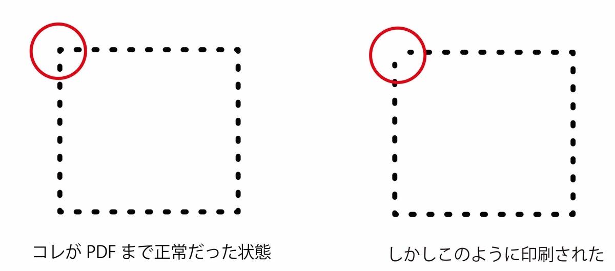f:id:ankoku75:20200718201243j:plain