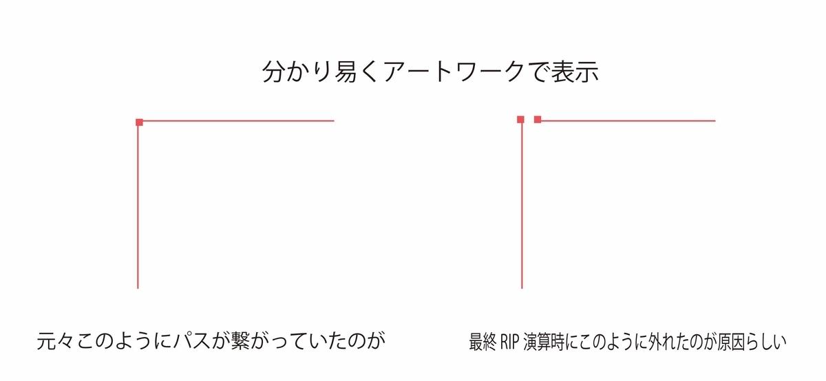 f:id:ankoku75:20200718201649j:plain