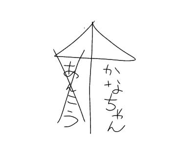 f:id:ankolkkaku:20200120033044p:plain