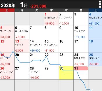 f:id:ankolkkaku:20200131002633p:plain