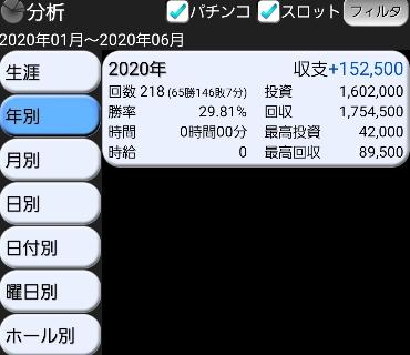 f:id:ankolkkaku:20200705231944j:plain