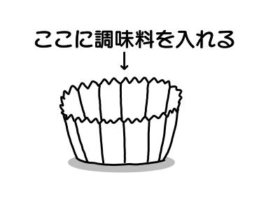 f:id:ankoro_ino:20190612101441p:plain