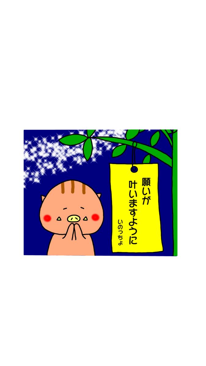 f:id:ankoro_ino:20190705174013p:plain