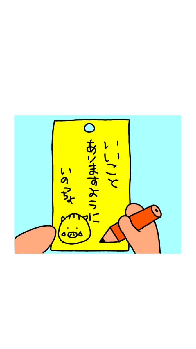 f:id:ankoro_ino:20190705174016p:plain