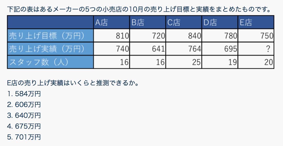 f:id:ankoyuki:20190530151303p:plain