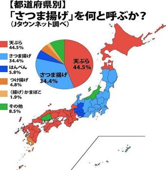 f:id:ankoyuki:20191123174722p:plain