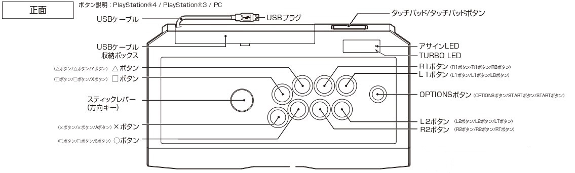 f:id:annaka-haruna:20210216140800j:plain
