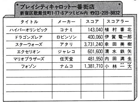 f:id:annaka-haruna:20210223100258p:plain