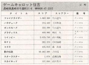 f:id:annaka-haruna:20210609125708j:plain