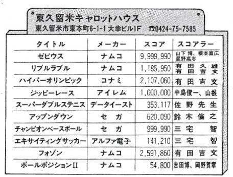 f:id:annaka-haruna:20210609135952p:plain