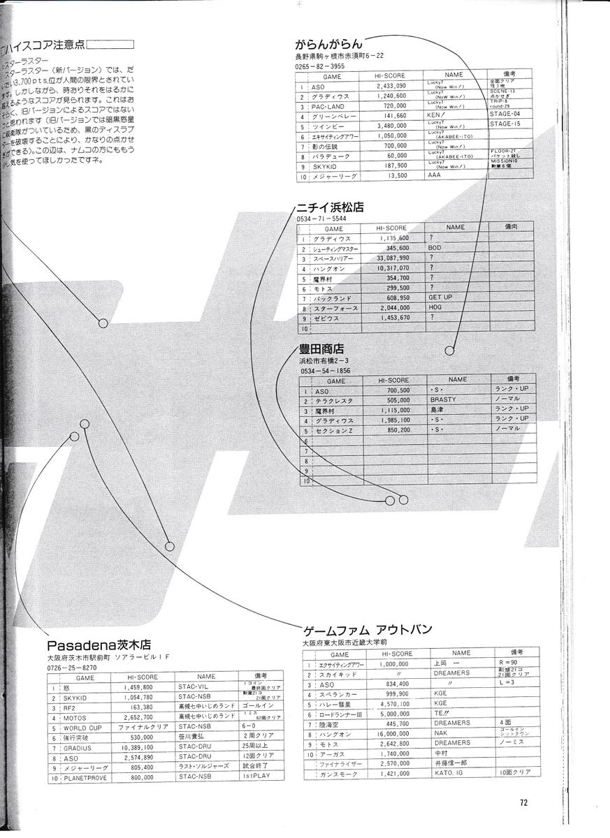 f:id:annaka-haruna:20210702121900p:plain