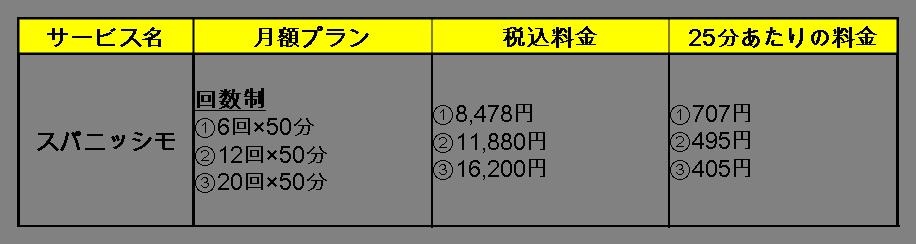 f:id:annie-jpn:20170805052549p:plain