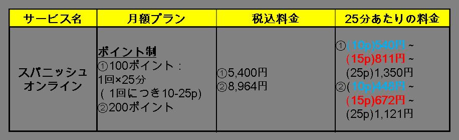 f:id:annie-jpn:20170805105526p:plain