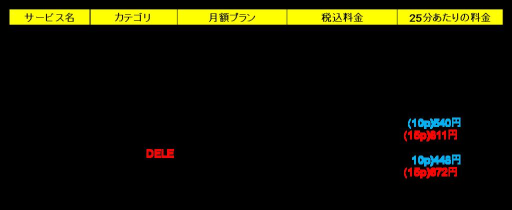 f:id:annie-jpn:20170805111021p:plain