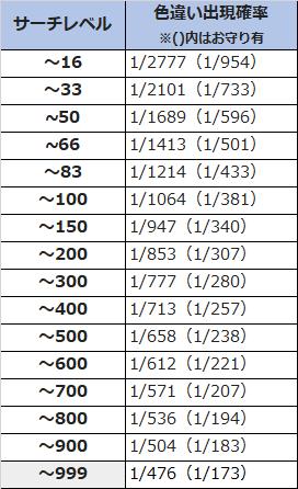f:id:anopth:20200717235752p:plain