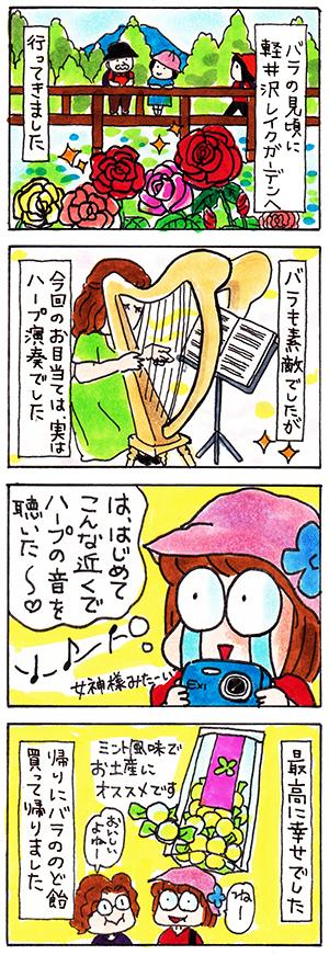 軽井沢レイクガーデンについての日記漫画