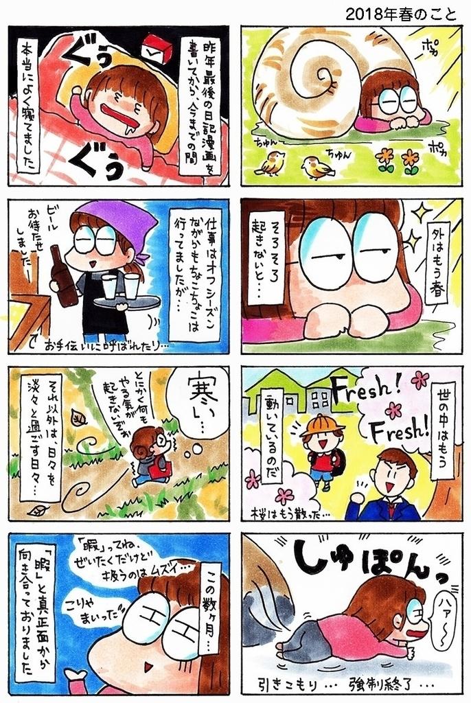 2018年春のことについての日記漫画