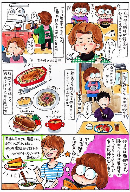 私を元気にする十の方法についての漫画