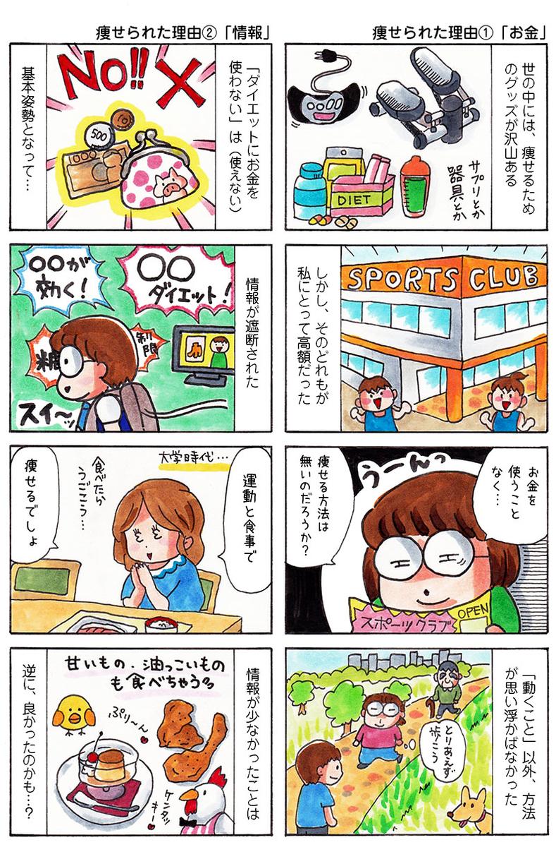 ダイエットの漫画