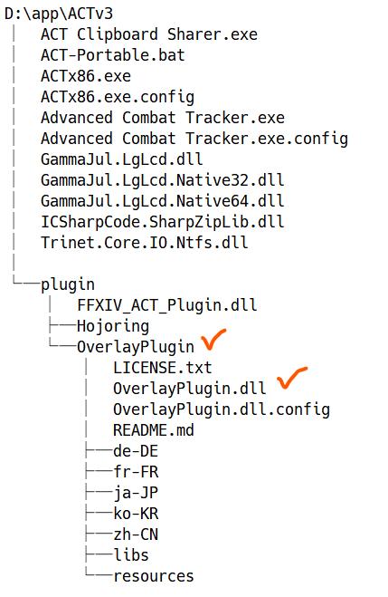 ngld版OverlayPlugin 配置イメージ