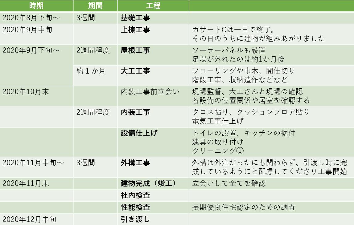 f:id:anpan_mama:20210531084919p:plain