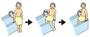 入浴を補助する「バスボード」の利用方法