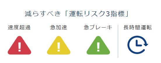 ninchi_net