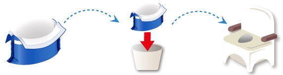 ポータブル トイレの処理方法