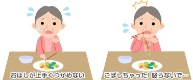 食器をうまく使えない例