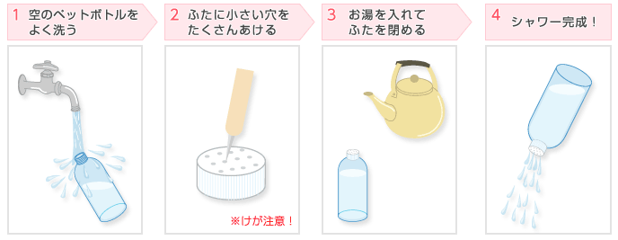 陰洗ボトル(簡易シャワー)の作り方図