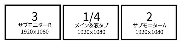 f:id:ansokukou:20180129235137p:plain
