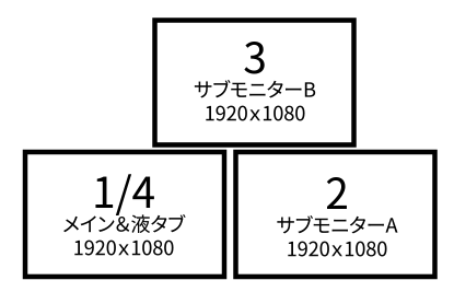 f:id:ansokukou:20180129235411p:plain