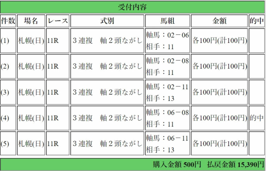 f:id:ansuke3355:20170827203318p:plain