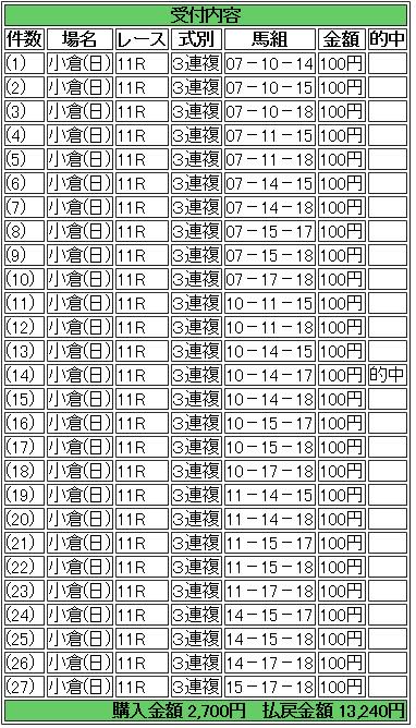 f:id:ansuke3355:20170909013854p:plain