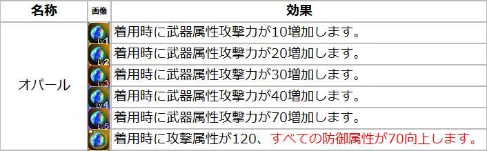 f:id:ansuke3355:20180801033330p:plain