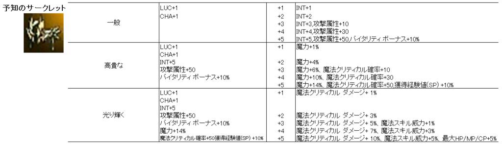 f:id:ansuke3355:20180828201204p:plain
