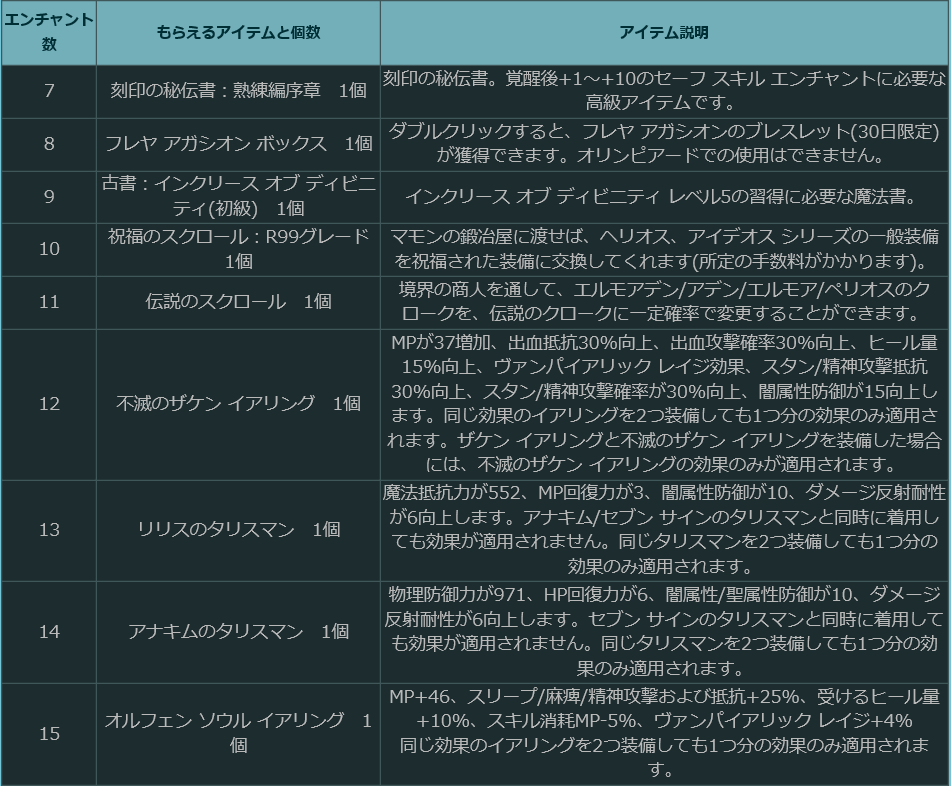 f:id:ansuke3355:20181015204149p:plain