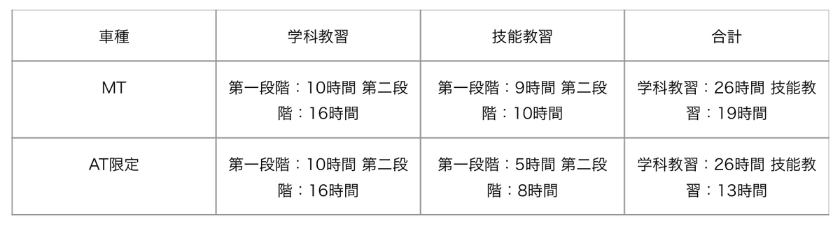 f:id:anti-aging-learning:20190905110806j:plain