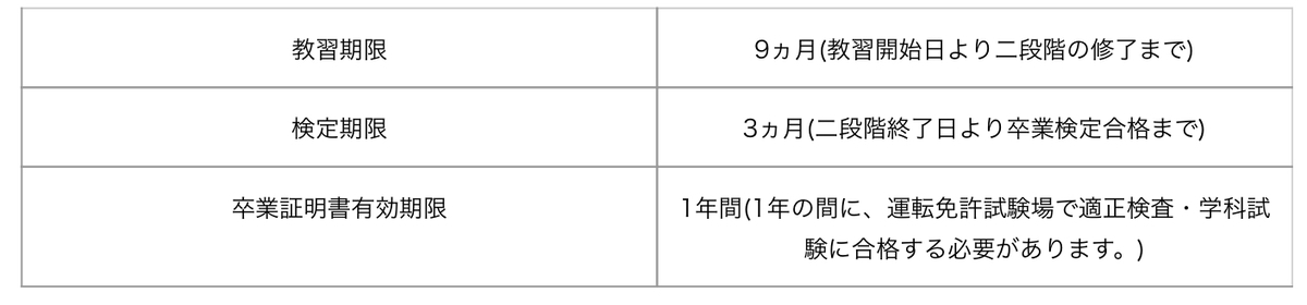 f:id:anti-aging-learning:20190905114831j:plain