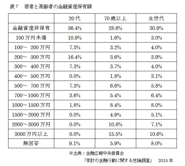 f:id:anti-tax-increase:20160904030515j:plain