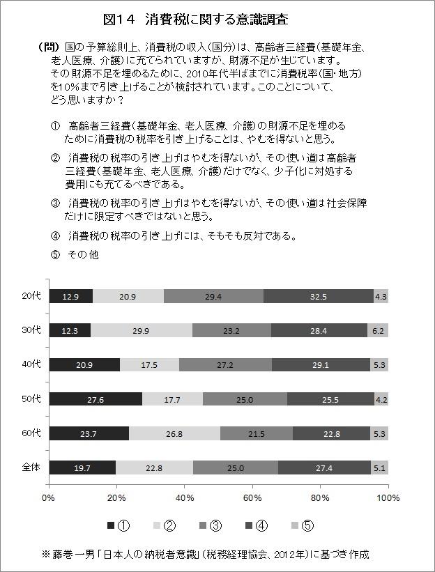 f:id:anti-tax-increase:20160904030810j:plain