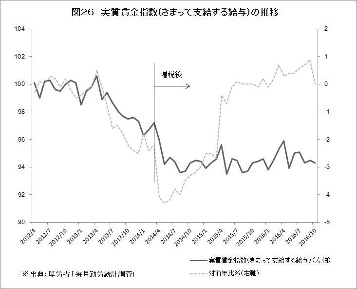 f:id:anti-tax-increase:20161224142653j:plain