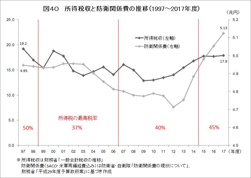 f:id:anti-tax-increase:20171004133032p:plain