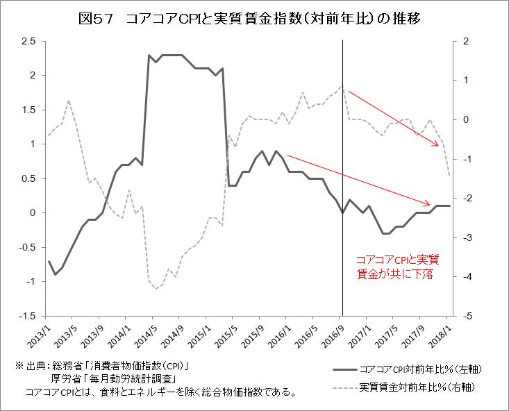 f:id:anti-tax-increase:20180325042151p:plain